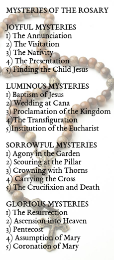 rosary_mysteries